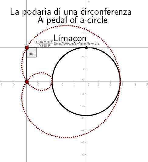 Limaçon di Pascal, la podaria di una circonferenza, Formule by BNF. http://www.gobnf.com/formule/default.aspx?code=0070087LKBP1