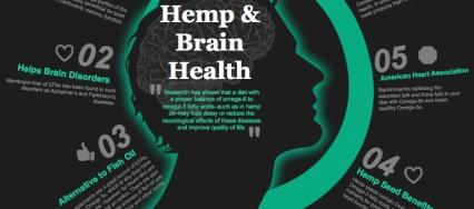 Hemp Info-Graphics