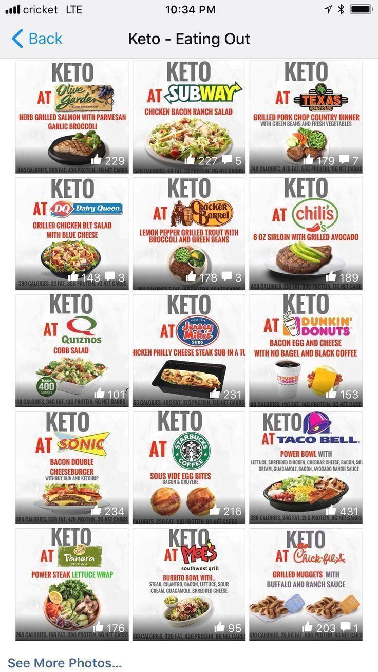 How To Start A Keto Diet Whattoeatonketodiet Ketomealrecipes Ketodietresults Keto Fast Food Keto Diet Recipes Keto Fast
