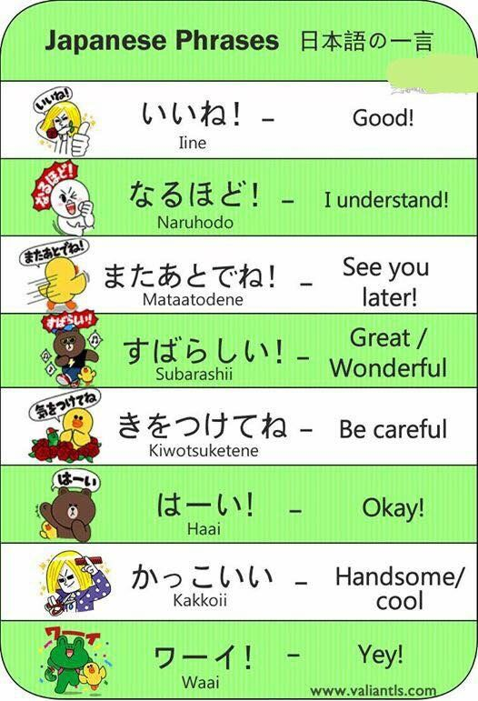 Learn Japanese with Free Japanese Lessons - Learn to speak ...