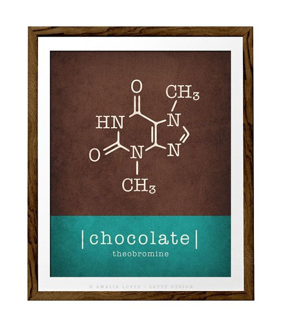 Chocolate molecule print. Chocolate print chocolate by LatteDesign