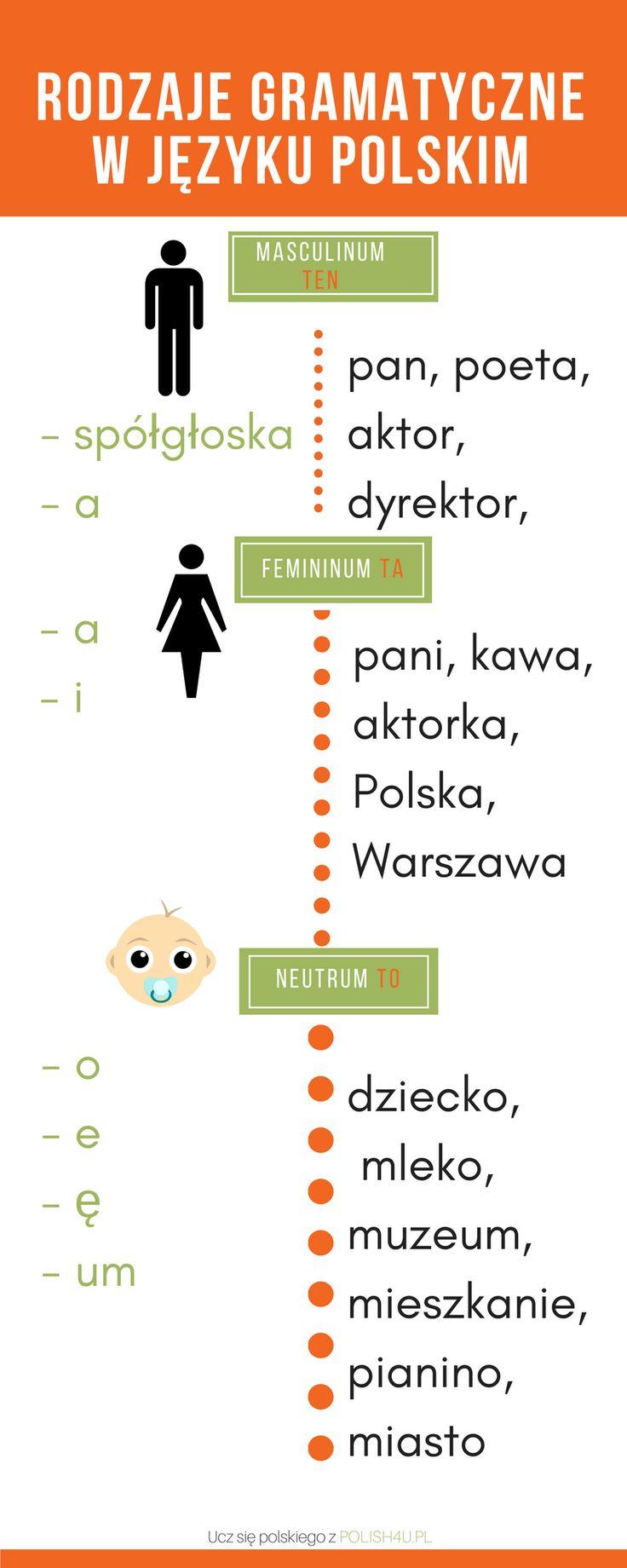Polish language course - basics