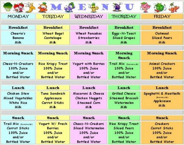 Kids weekly breakfast, snack, lunch menu