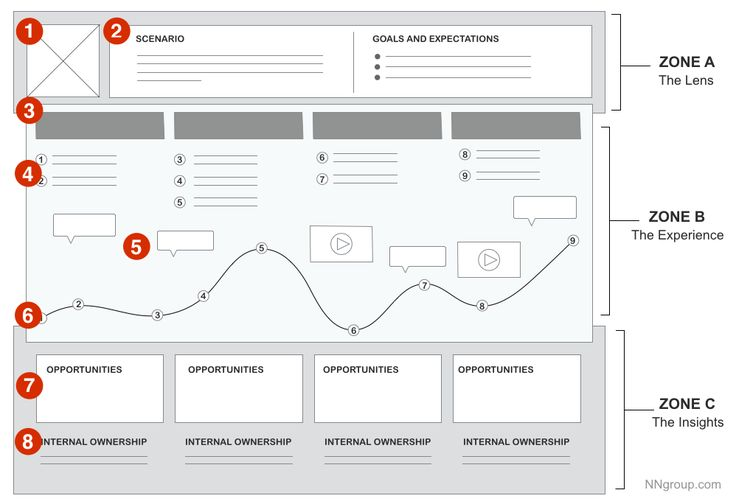 The 31 best images about Flow on Pinterest Big thing, Sketching