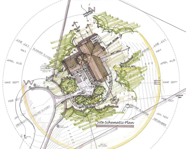 Site Schematic for Home