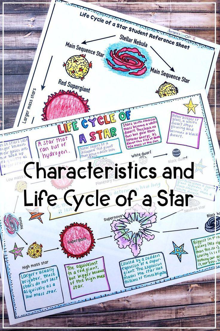 Stars Characteristics And Life Cycle Activity Life Cycles Activities Life Cycles Star Science [ 1104 x 736 Pixel ]