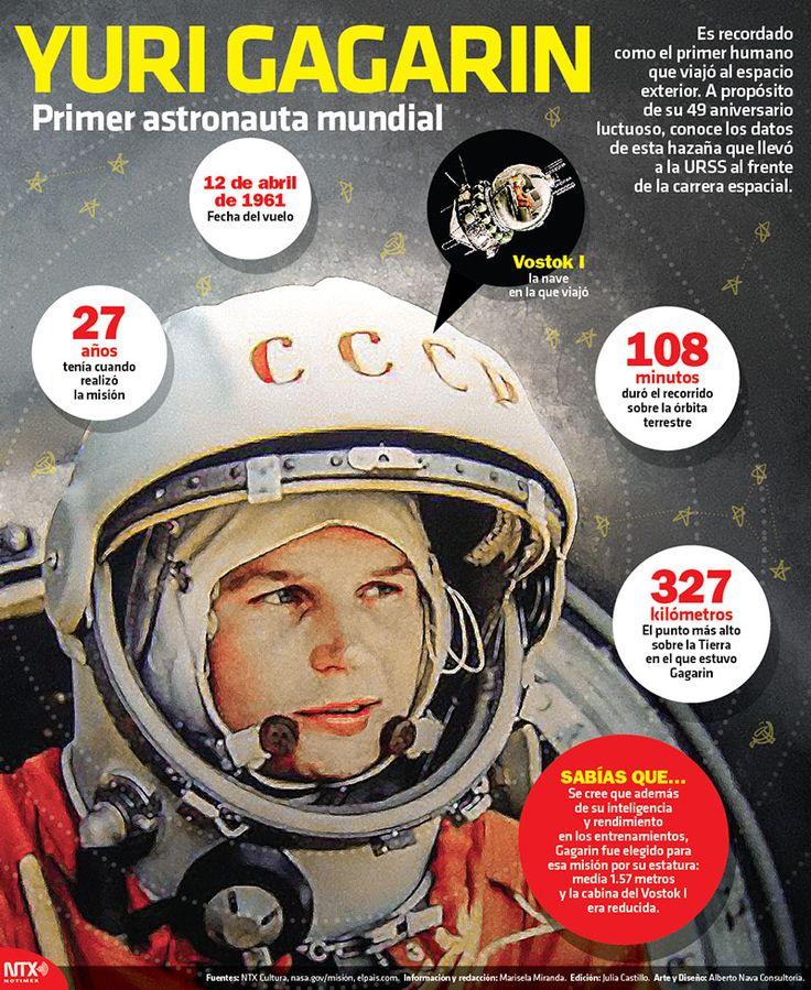 A 49 años de su muerte recordamos en la #InfografíaNotimex a Yuri Gagarin el primer astronauta mundial.