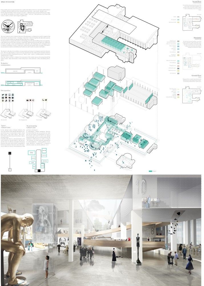 Gallery of Competition Asks Young Architects to Transform Abandoned Factory into…