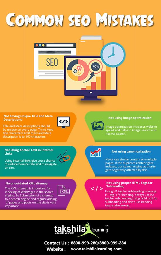 the 7 best digital marketing services in rohtak images on pinterest