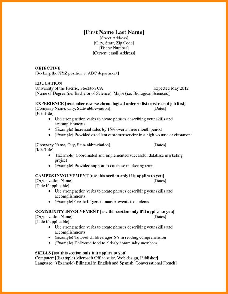 45++ Bachelor of science resume example Format