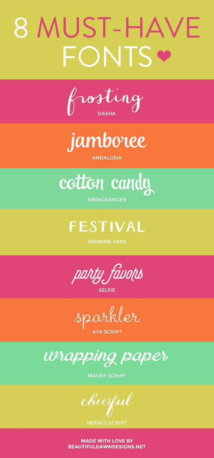 A collection of 8 must-have fonts.