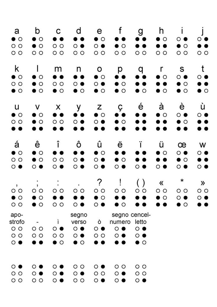 25 Best Ideas About Alfabeto Braille On Pinterest