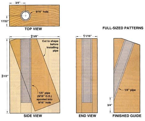 how to build an ellipse jig