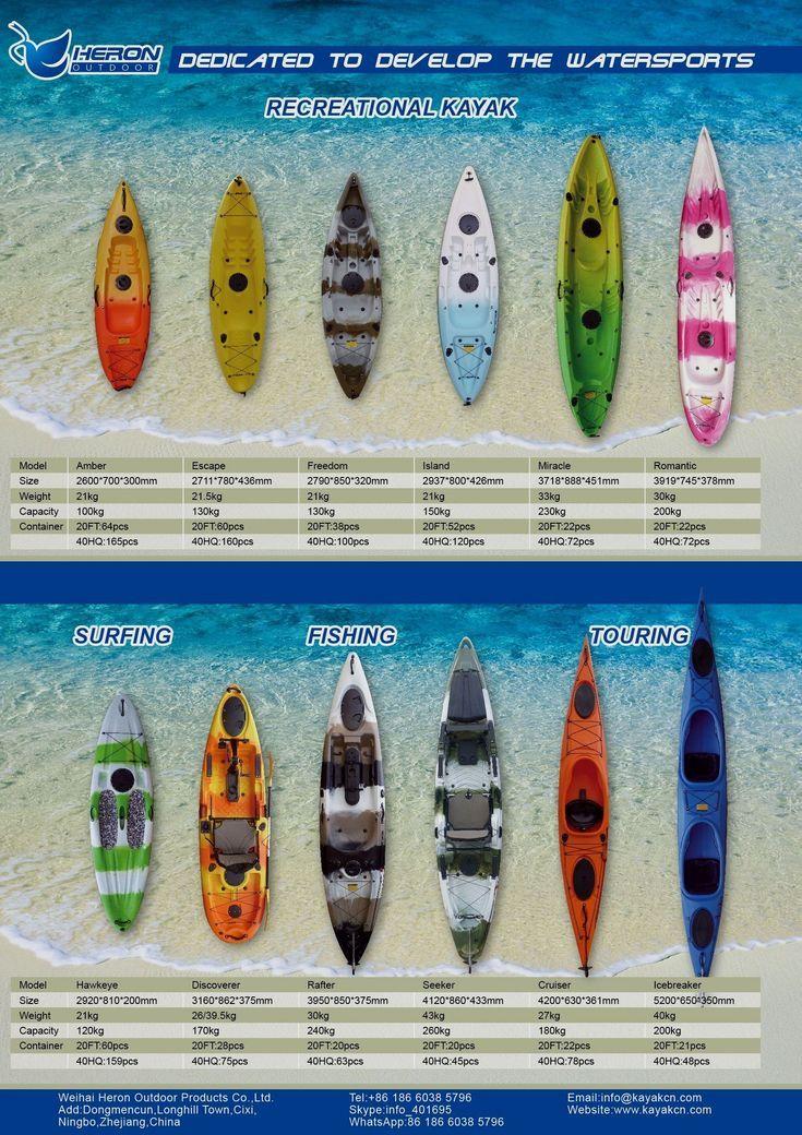 Kayaking Fishing In 2020 Kayak Fishing Recreational Kayak Kayak Camping