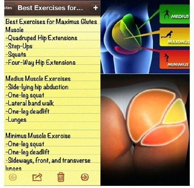 Diary of a Fit Mommy: Total Glute Workout