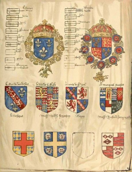 """PLATE IV THE BEGINNING OF A ROLL OF ARMS OF THOSE JOUSTING IN A TOURNAMENT HELD ON THE FIELD OF THE CLOTH OF GOLD. BESIDES THE ARMS OF THE KINGS OF FRANCE AND ENGLAND ARE TWO COLUMNS OF """"CHEQUES,"""" MARKED WITH THE NAMES AND SCORING POINTS OF THE JOUSTERS.  Drawn by William Gibb."""