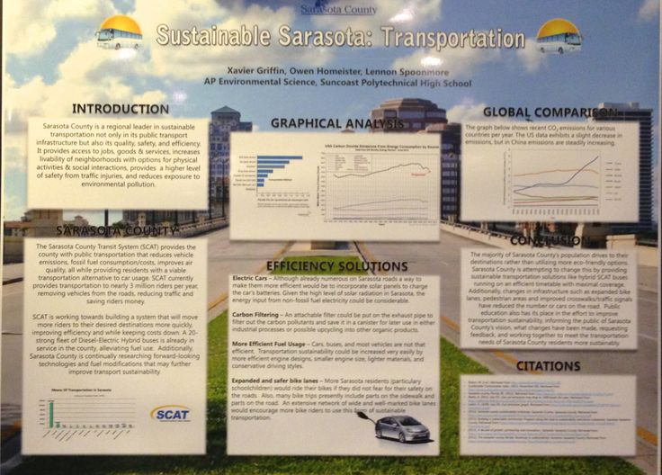 Suncoast Polytechnical High school Sustainable Transportation poster team presentation by Xavier Griffin, Owen Homeister and Lennon Spoonmore at the Sarasota Sister Cities International Sustainability & Aquaculture Conference at the University of South Florida Sarasota-Manatee in November 2013