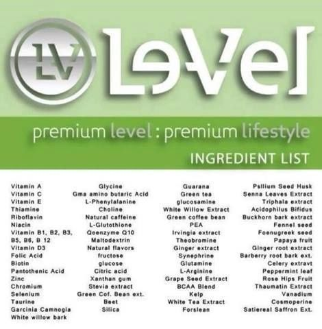 Here you will find a list of ingredients for Le-Vel Thrive Products. stephanie522013.Le-Vel.com