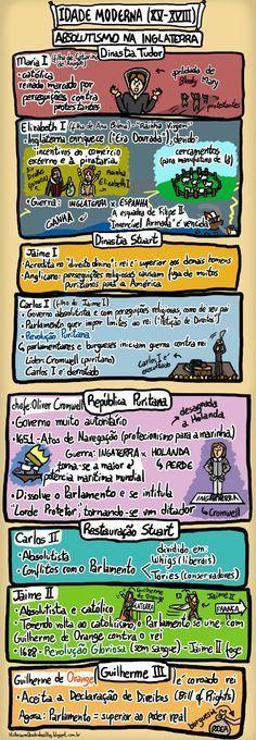 Absolutismo na Inglaterra- história em quadrinhos                                                                                                                                                      Mais