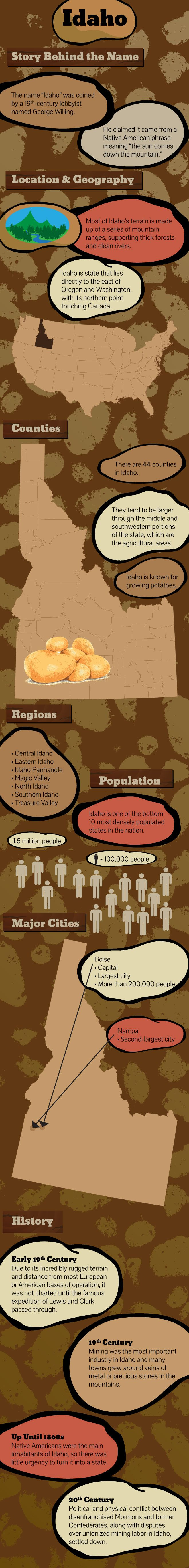 Infographic of Idaho Fast Facts 100 best