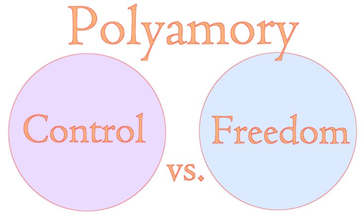 freedom vs control Know which of the following is a requirement by law and which is a freedom to choose to participate in or not: voting, running for public office, serving on a jury and organizing a demonstration 9 what are legal, equality, mobility and democratic rights.
