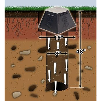 66 Best Septic Tank Images On Pinterest Septic Tank