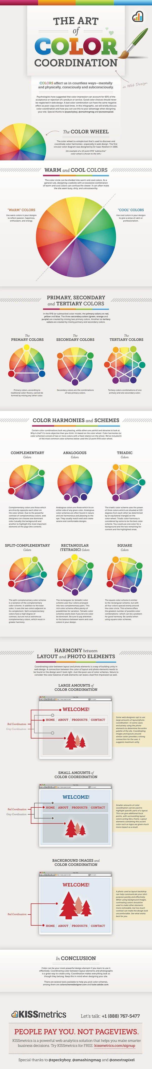 The Art of Color Coordination in Web Design [Infographic] - Smashfreakz