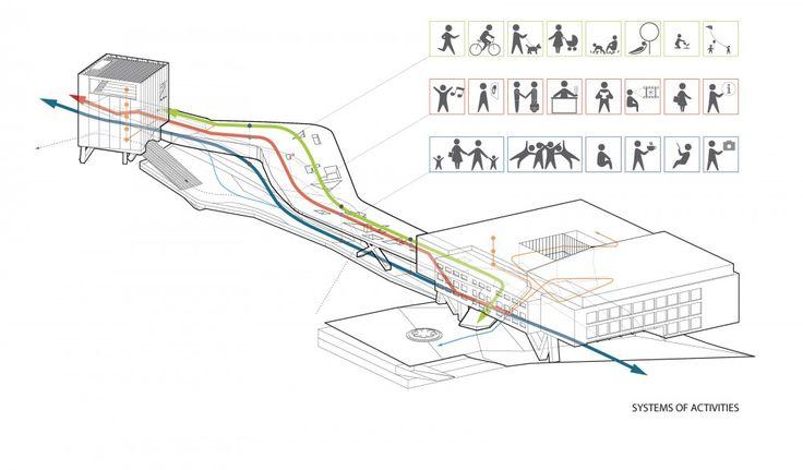 gallery of seville 24  7 center proposal    ayrat