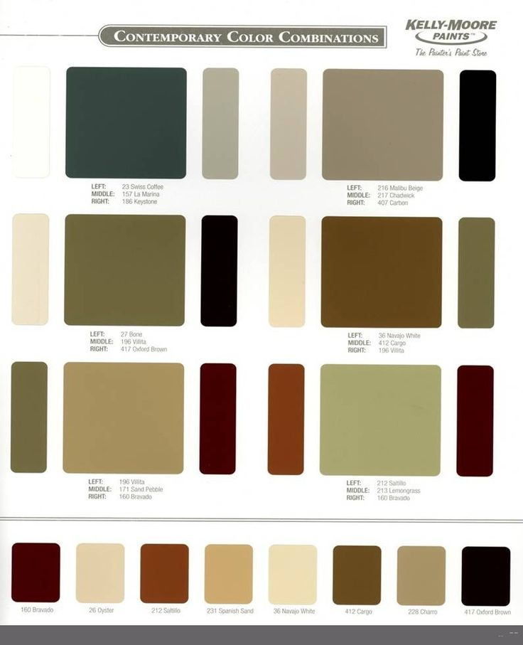 Color Schemes For Exterior Homes by Renate
