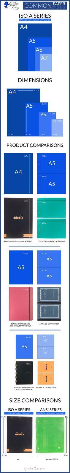 Goulet Pens Blog: Understanding Common Paper Sizes