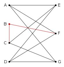 Planar graph - Wikipedia, the free encyclopedia