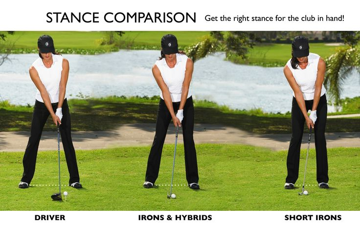 A golf stance cheat sheet.