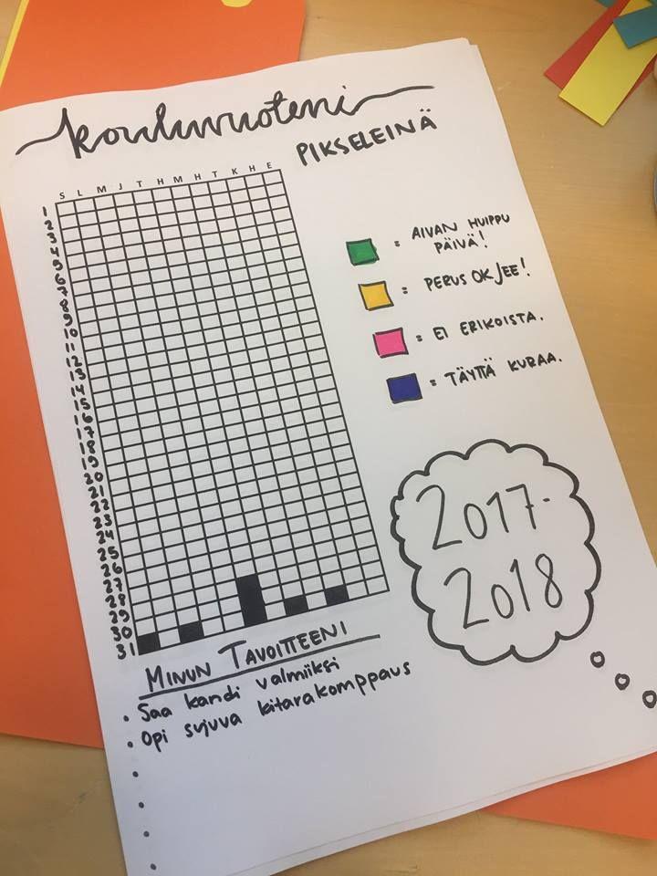 Meritta Lautamäki / Alakoulun aarreaitta