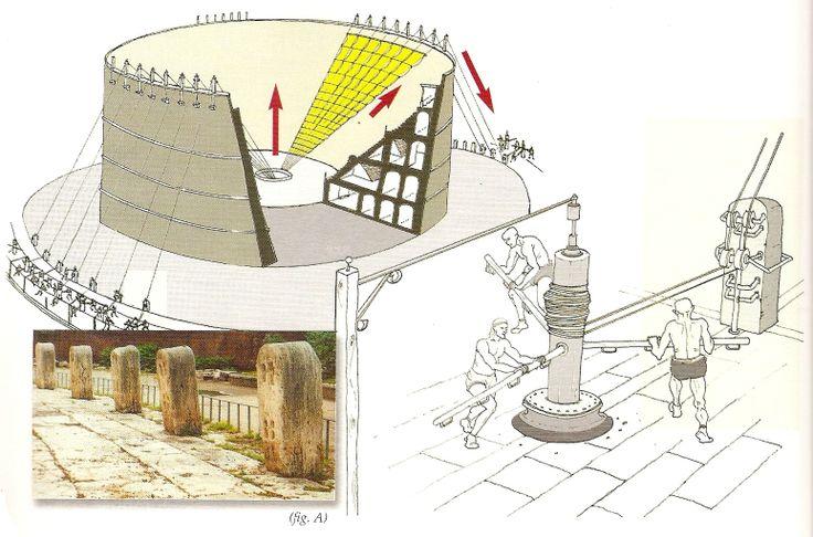 velario | Coliseo | Grecia y Roma | Pinterest Baths Of Caracalla Reconstruction