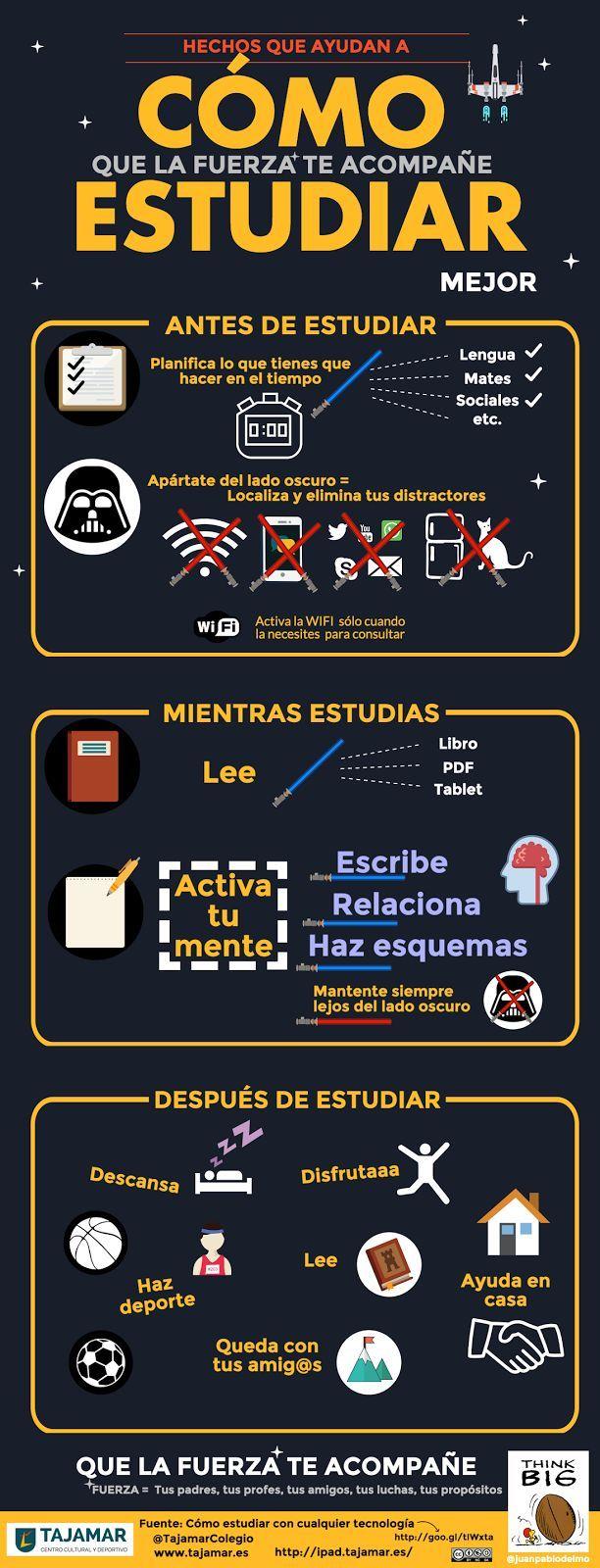 Cómo estudiar con un iPad (o con cualquier tecnología) | Proyecto EDUCA en…