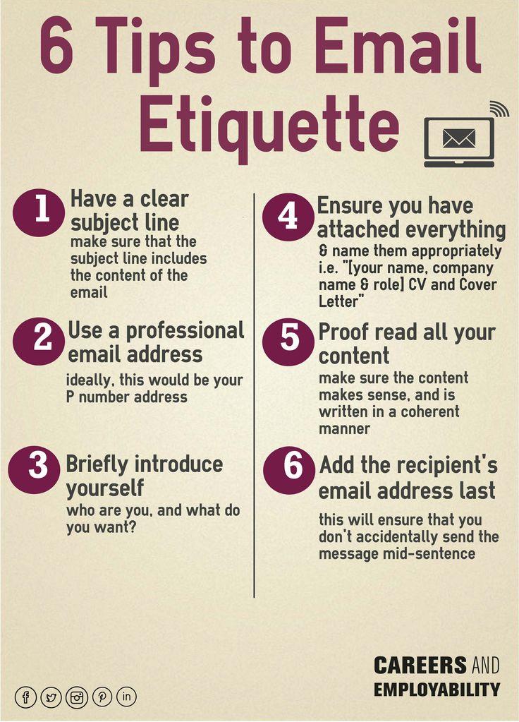 #EmailEtiquette. Cv TipsInterview