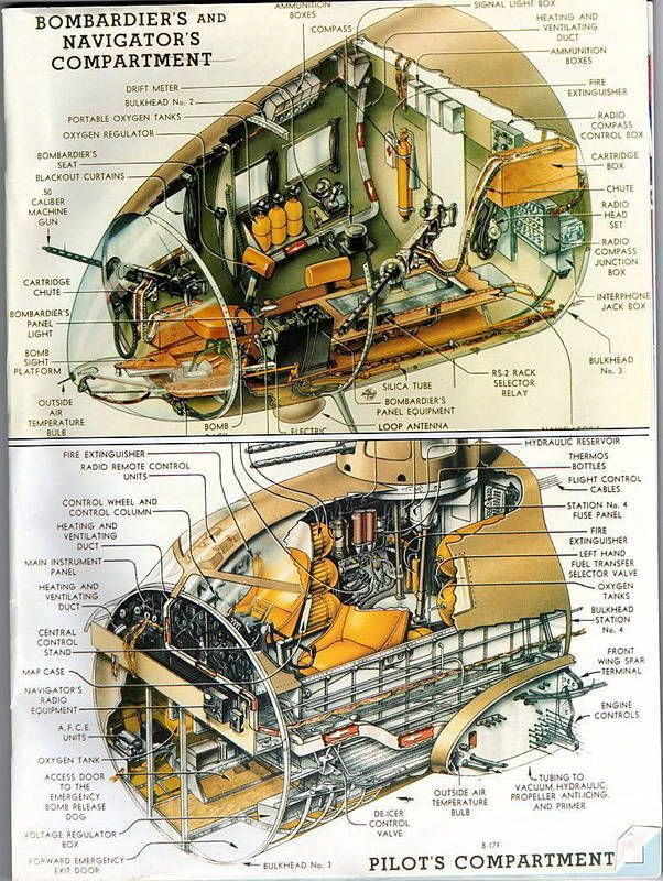 B 17 Pilot, Bombardier, U0026 Navigator Compartment   Earth66.com