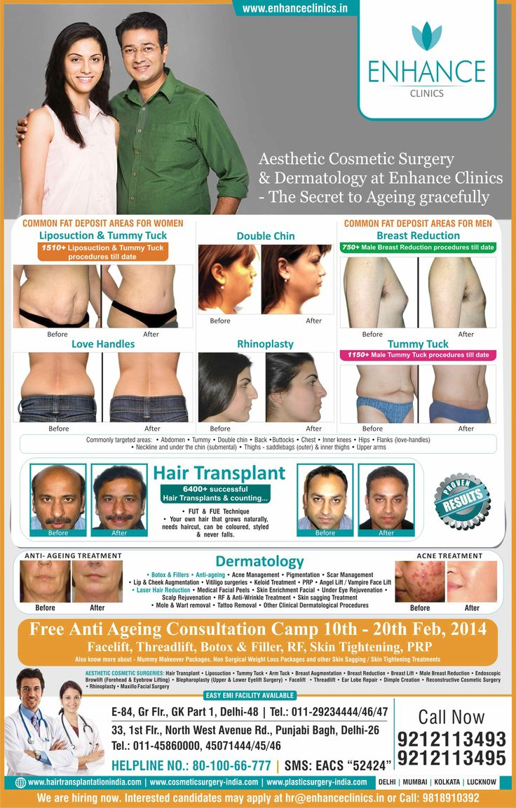 Free Anti-aging Consultation Camp by Enhance Clinics