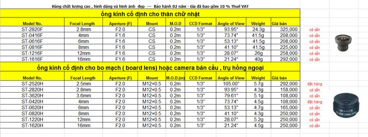 ống kính cố định cho camera, fixed lens , board lens, camera quan sát, lắp đặt camera quan sát, camera giá rẻ
