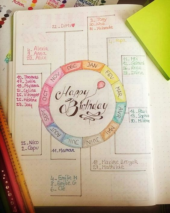 Keep track of birthdays in your bullet journal