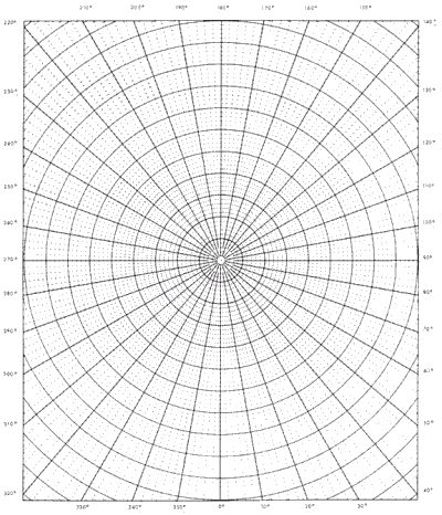 156 best TEMPLATES images on Pinterest Templates, Patterns and - print graph paper word