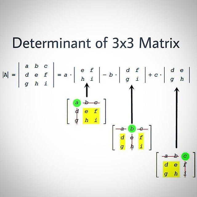 Pin By Lou Williams On Linear And Matrix Algebra In 2020 Math Coach Math Matrix