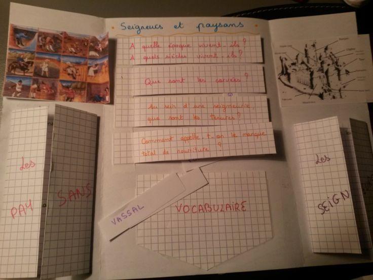 la technique du lapbook pour l'aide à l'apprentissage