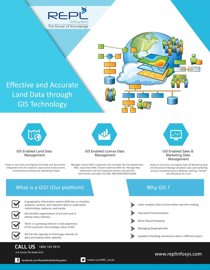 Effective and accurate Land data through GIS Technology that combines such a vast array of planning tools. http://www.replinfosys.com/gis-enabled-land-data-management.aspx