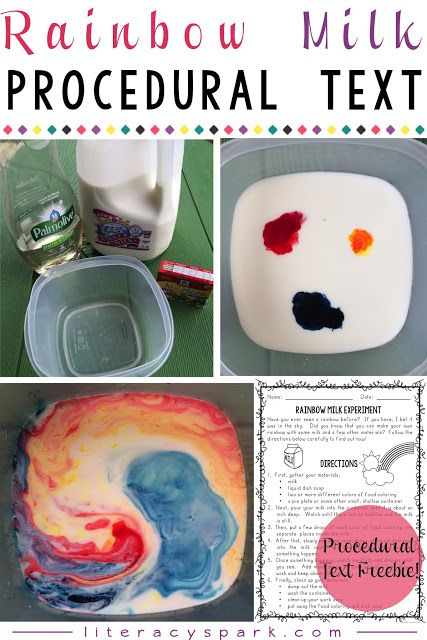 Have you ever made a rainbow with milk?  It's such a fun and simple experiment to do with kids.  I created a free procedural text article with the materials and directions listed for students to follow themselves.  Why not study procedural text in context by actually following a procedure?!  Perfect rainbow themed activity for St. Patrick's Day.