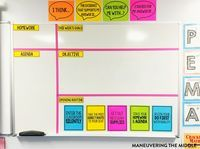Great ideas and inspiration in this middle school classroom reveal - from decorating to small group areas to hanging posters and anchor charts.  …
