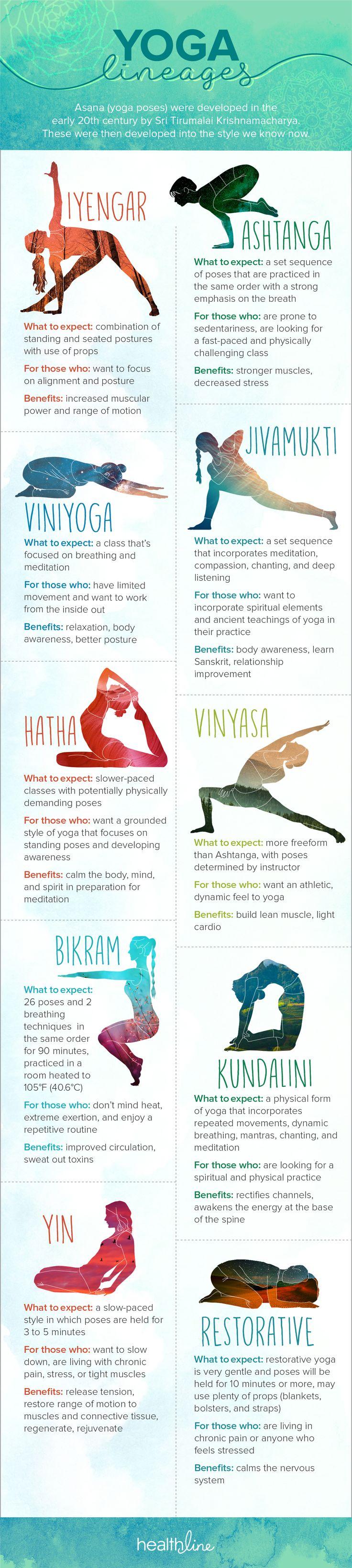 definitive guide: yoga