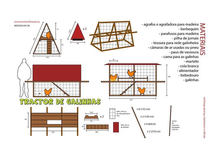 Galinheiro móvel (trator de galinhas) | sustentavelsou