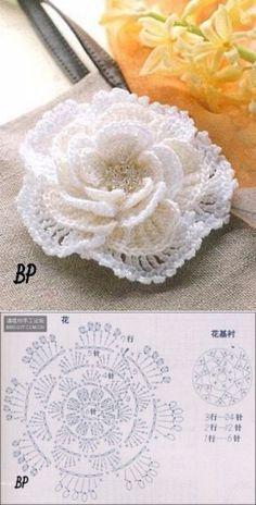 Padrões de flores em crochê ll
