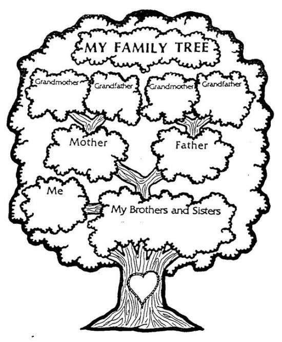 Disegni degli alberi da stampare - Albero genealogico